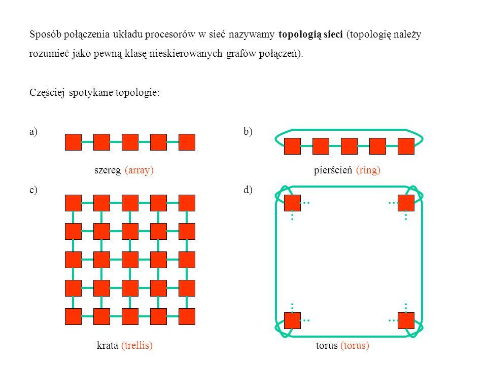Sposób połączenia układu procesorów w sieć nazywamy topologią sieci (topologię należy rozumieć jako pewną klasę nieskierowanych grafów połączeń). Częś