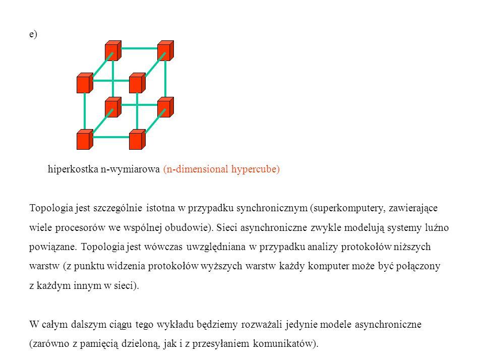 e) hiperkostka n-wymiarowa (n-dimensional hypercube) Topologia jest szczególnie istotna w przypadku synchronicznym (superkomputery, zawierające wiele