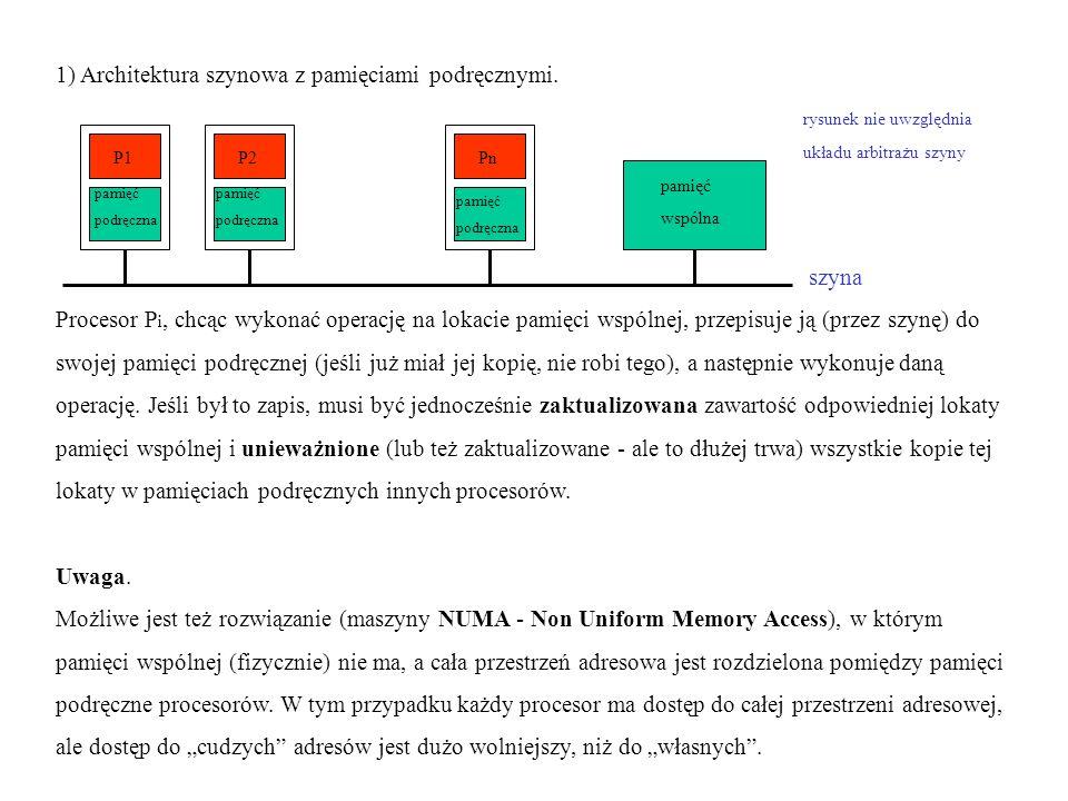 1) Architektura szynowa z pamięciami podręcznymi. rysunek nie uwzględnia układu arbitrażu szyny szyna Procesor P i, chcąc wykonać operację na lokacie