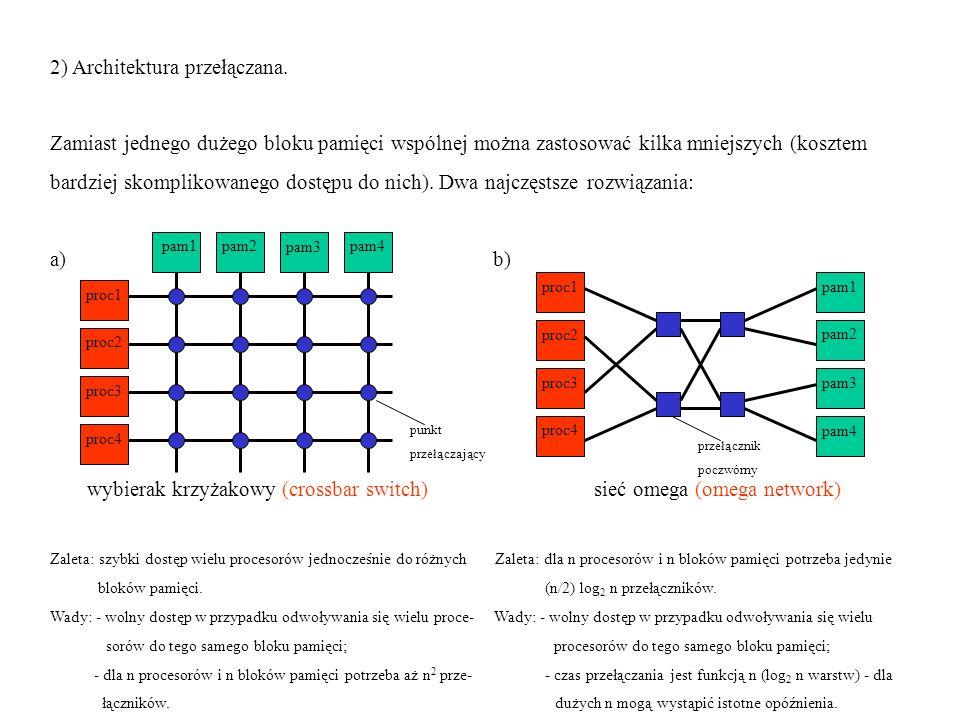 2) Architektura przełączana. Zamiast jednego dużego bloku pamięci wspólnej można zastosować kilka mniejszych (kosztem bardziej skomplikowanego dostępu