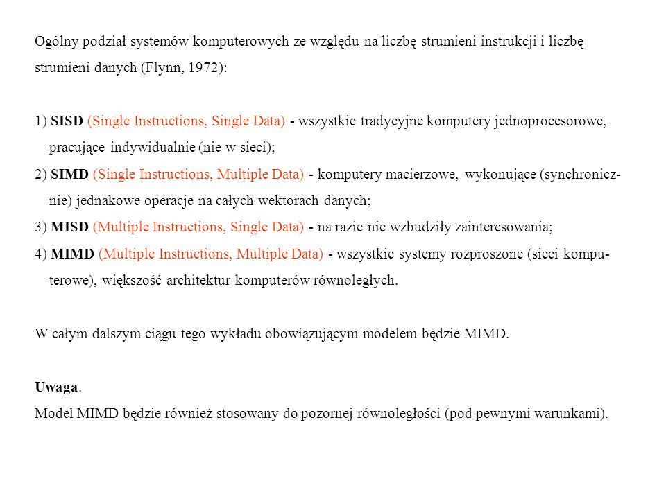 Klasyfikacja modeli MIMD: a) ze względu na sposób wymiany informacji między procesorami: 1) z pamięcią dzieloną; 2) sieciowe (z przesyłaniem komunikatów).