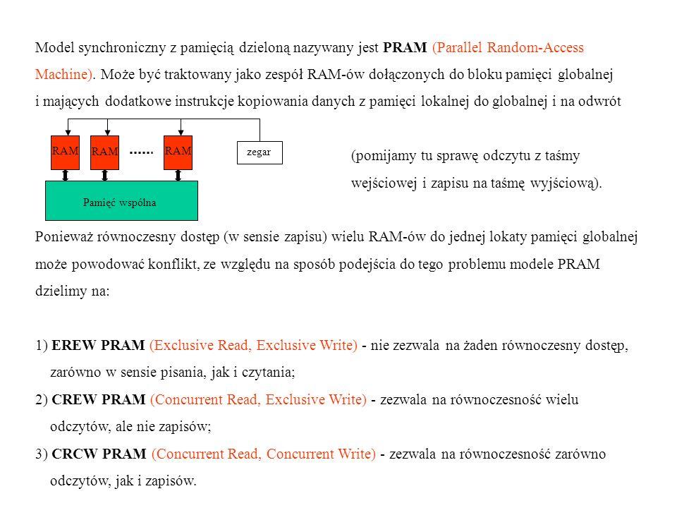 Model synchroniczny z pamięcią dzieloną nazywany jest PRAM (Parallel Random-Access Machine). Może być traktowany jako zespół RAM-ów dołączonych do blo
