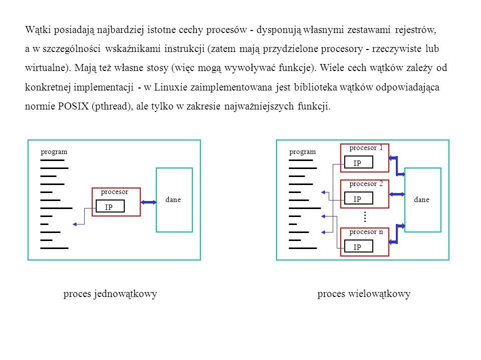 Wątki posiadają najbardziej istotne cechy procesów - dysponują własnymi zestawami rejestrów, a w szczególności wskaźnikami instrukcji (zatem mają przydzielone procesory - rzeczywiste lub wirtualne).