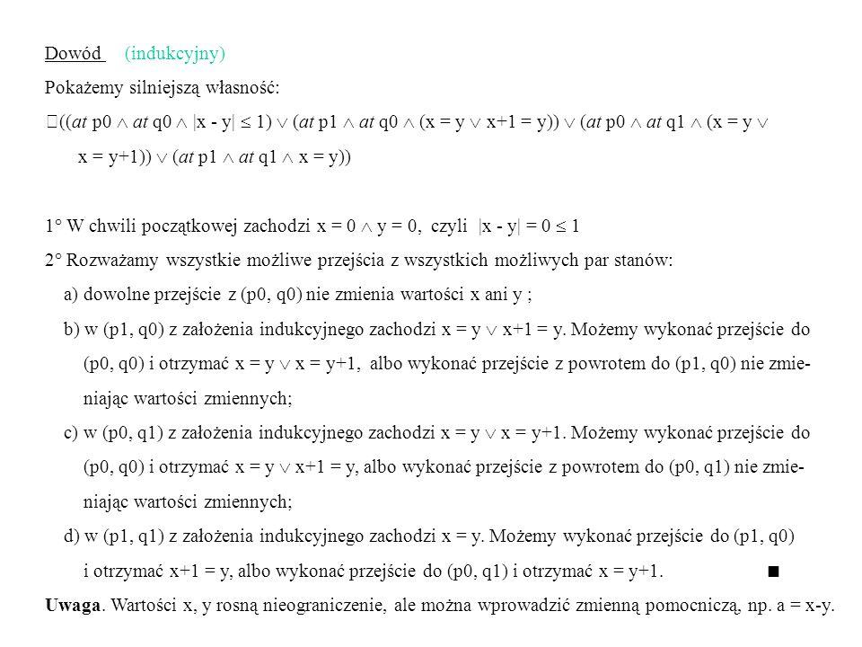 Dowód (indukcyjny) Pokażemy silniejszą własność: ((at p0 at q0 |x - y| 1) (at p1 at q0 (x = y x+1 = y)) (at p0 at q1 (x = y x = y+1)) (at p1 at q1 x