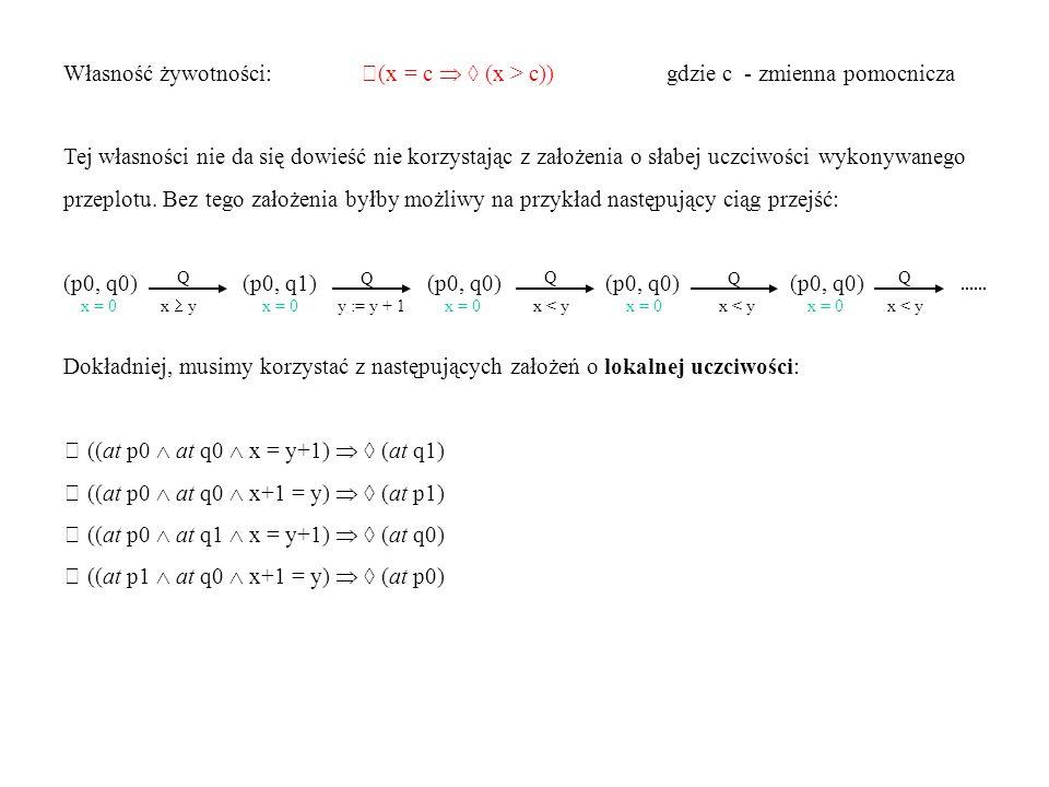 Własność żywotności: (x = c (x > c)) gdzie c - zmienna pomocnicza Tej własności nie da się dowieść nie korzystając z założenia o słabej uczciwości wy