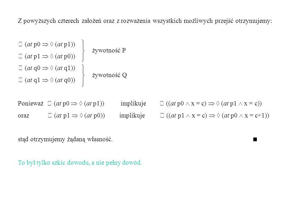 Z powyższych czterech założeń oraz z rozważenia wszystkich możliwych przejść otrzymujemy:  (at p0 (at p1))  (at p1 (at p0))  (at q0 (at q1))  (at