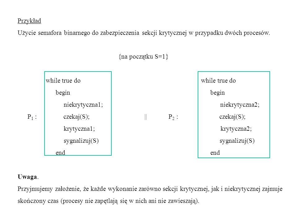 Przykład Użycie semafora binarnego do zabezpieczenia sekcji krytycznej w przypadku dwóch procesów. {na początku S=1} while true do while true do begin