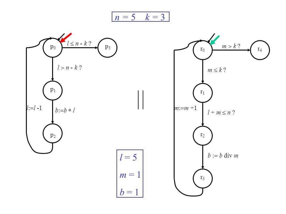 Przykład Użycie semafora binarnego do zabezpieczenia sekcji krytycznej w przypadku dwóch procesów.