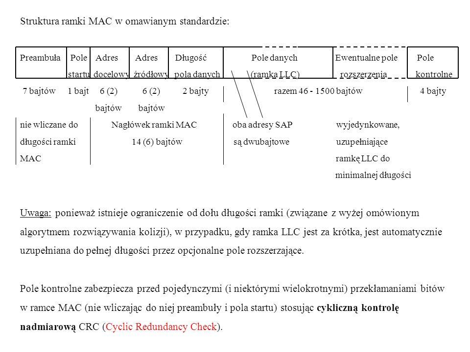 Struktura ramki MAC w omawianym standardzie: Preambuła Pole Adres Adres Długość Pole danych Ewentualne pole Pole startu docelowy źródłowy pola danych (ramka LLC) rozszerzenia kontrolne 7 bajtów 1 bajt 6 (2) 6 (2) 2 bajty razem 46 - 1500 bajtów 4 bajty bajtów bajtów nie wliczane do Nagłówek ramki MAC oba adresy SAP wyjedynkowane, długości ramki 14 (6) bajtów są dwubajtowe uzupełniające MAC ramkę LLC do minimalnej długości Uwaga: ponieważ istnieje ograniczenie od dołu długości ramki (związane z wyżej omówionym algorytmem rozwiązywania kolizji), w przypadku, gdy ramka LLC jest za krótka, jest automatycznie uzupełniana do pełnej długości przez opcjonalne pole rozszerzające.