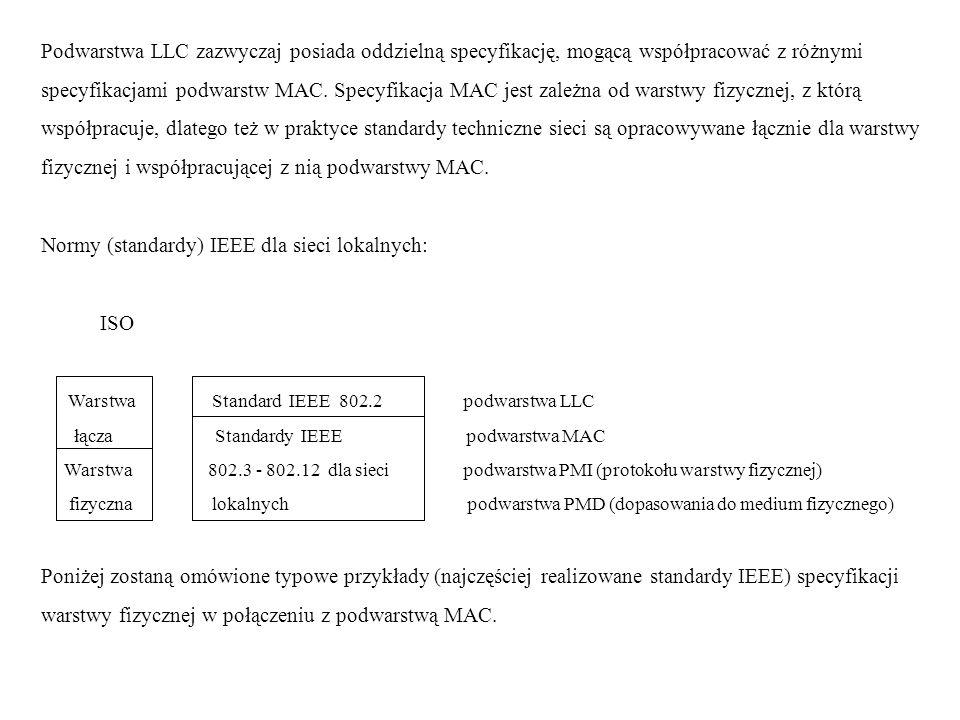 Podwarstwa LLC zazwyczaj posiada oddzielną specyfikację, mogącą współpracować z różnymi specyfikacjami podwarstw MAC.