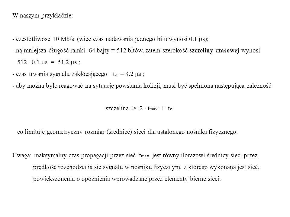 W naszym przykładzie: - częstotliwość 10 Mb/s (więc czas nadawania jednego bitu wynosi 0.1 s); - najmniejsza długość ramki 64 bajty = 512 bitów, zatem szerokość szczeliny czasowej wynosi 512 · 0.1 s = 51.2 s ; - czas trwania sygnału zakłócającego t z = 3.2 s ; - aby można było reagować na sytuację powstania kolizji, musi być spełniona następująca zależność szczelina > 2 · t max + t z co limituje geometryczny rozmiar (średnicę) sieci dla ustalonego nośnika fizycznego.