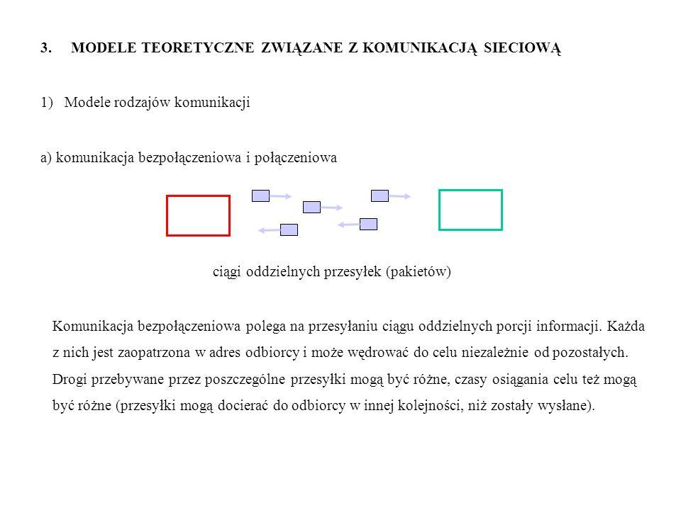 3. MODELE TEORETYCZNE ZWIĄZANE Z KOMUNIKACJĄ SIECIOWĄ 1) Modele rodzajów komunikacji a) komunikacja bezpołączeniowa i połączeniowa ciągi oddzielnych p