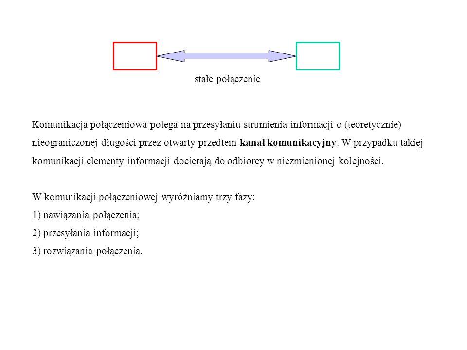 stałe połączenie Komunikacja połączeniowa polega na przesyłaniu strumienia informacji o (teoretycznie) nieograniczonej długości przez otwarty przedtem
