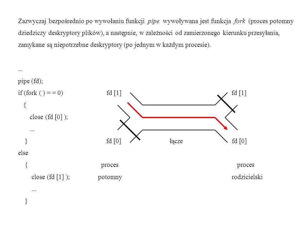 Zazwyczaj bezpośrednio po wywołaniu funkcji pipe wywoływana jest funkcja fork (proces potomny dziedziczy deskryptory plików), a następnie, w zależności od zamierzonego kierunku przesyłania, zamykane są niepotrzebne deskryptory (po jednym w każdym procesie)....