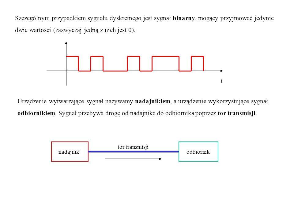 Szczególnym przypadkiem sygnału dyskretnego jest sygnał binarny, mogący przyjmować jedynie dwie wartości (zazwyczaj jedną z nich jest 0). t Urządzenie