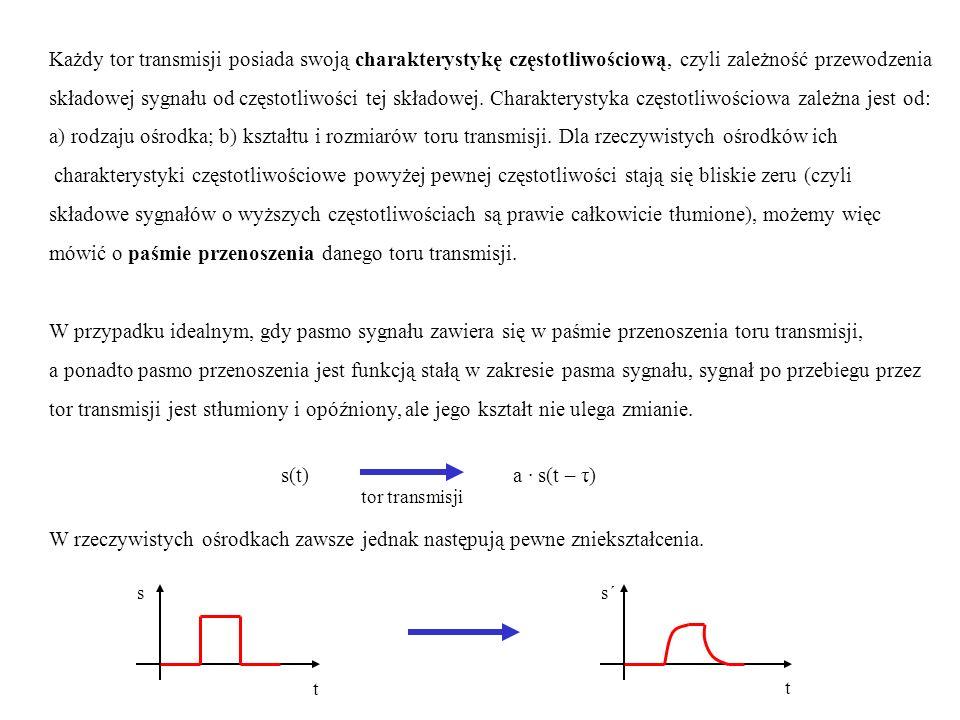 4) Sygnały w kodzie NRZ i NRZI w przypadku przewagi zer nad jedynkami (lub na odwrót) wprowadzają składową stałą sygnału (tzn.