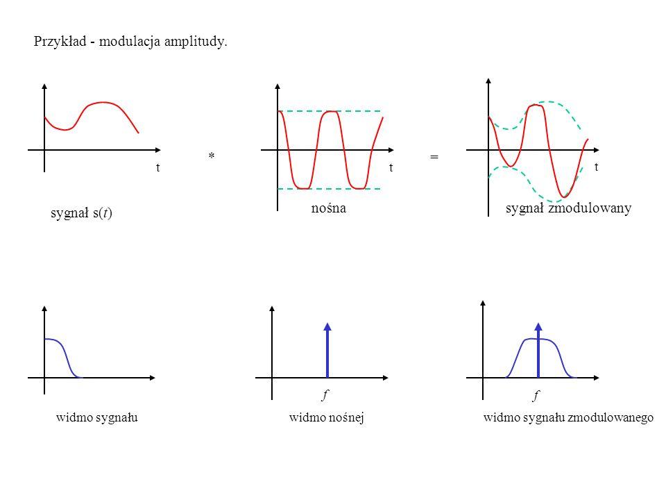 Przykład - modulacja amplitudy. sygnał s(t) * nośna = sygnał zmodulowany tt t f f widmo sygnałuwidmo nośnejwidmo sygnału zmodulowanego