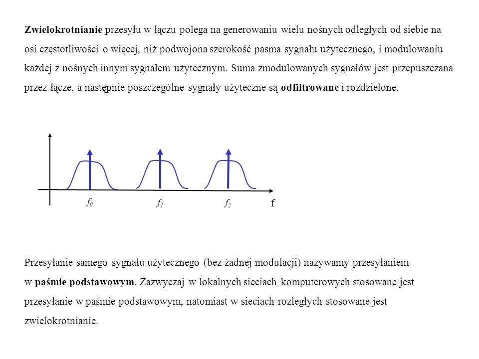 Zwielokrotnianie przesyłu w łączu polega na generowaniu wielu nośnych odległych od siebie na osi częstotliwości o więcej, niż podwojona szerokość pasm