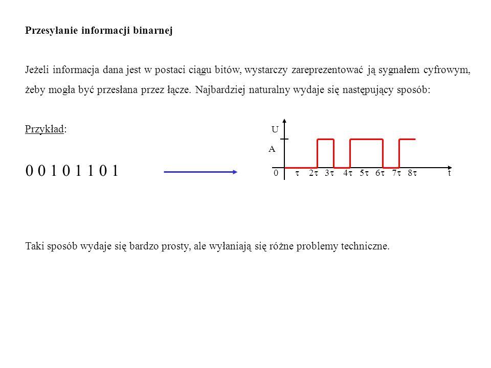 Przesyłanie informacji binarnej Jeżeli informacja dana jest w postaci ciągu bitów, wystarczy zareprezentować ją sygnałem cyfrowym, żeby mogła być prze
