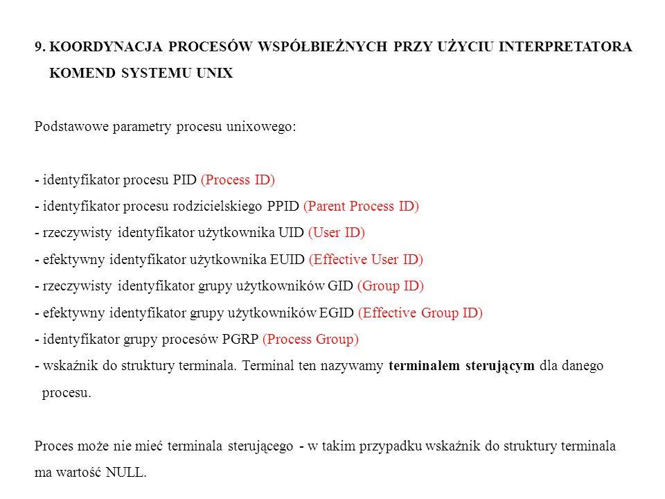 9. KOORDYNACJA PROCESÓW WSPÓŁBIEŻNYCH PRZY UŻYCIU INTERPRETATORA KOMEND SYSTEMU UNIX Podstawowe parametry procesu unixowego: - identyfikator procesu P