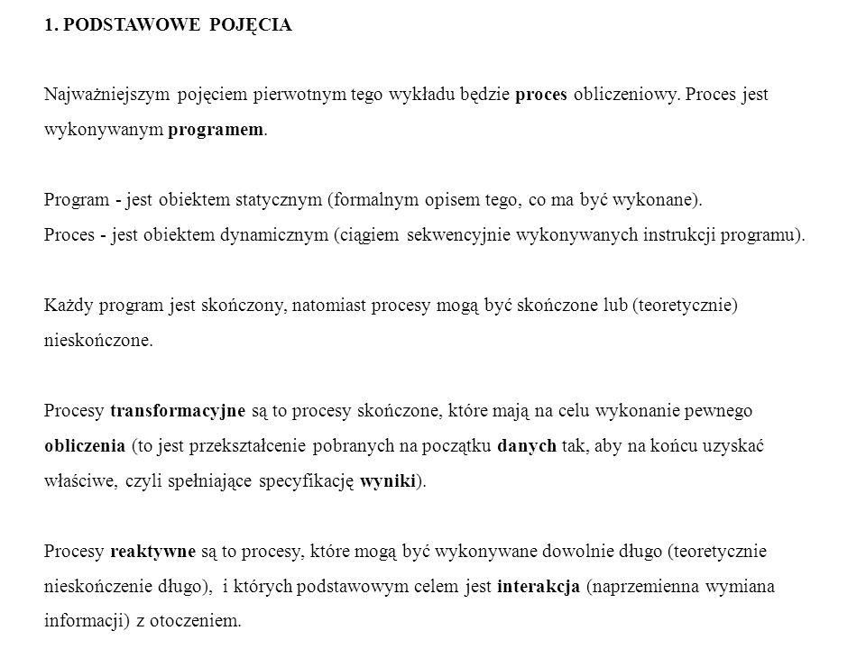 1. PODSTAWOWE POJĘCIA Najważniejszym pojęciem pierwotnym tego wykładu będzie proces obliczeniowy. Proces jest wykonywanym programem. Program - jest ob