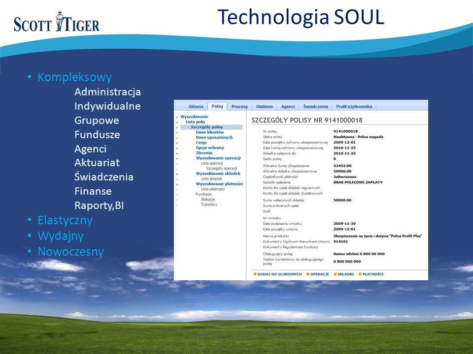 Technologia SOUL Kompleksowy Administracja Indywidualne Grupowe Fundusze Agenci Aktuariat Świadczenia Finanse Raporty,BI Elastyczny Wydajny Nowoczesny