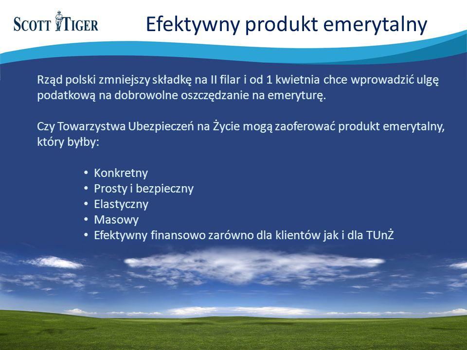 Efektywny produkt emerytalny Rząd polski zmniejszy składkę na II filar i od 1 kwietnia chce wprowadzić ulgę podatkową na dobrowolne oszczędzanie na em