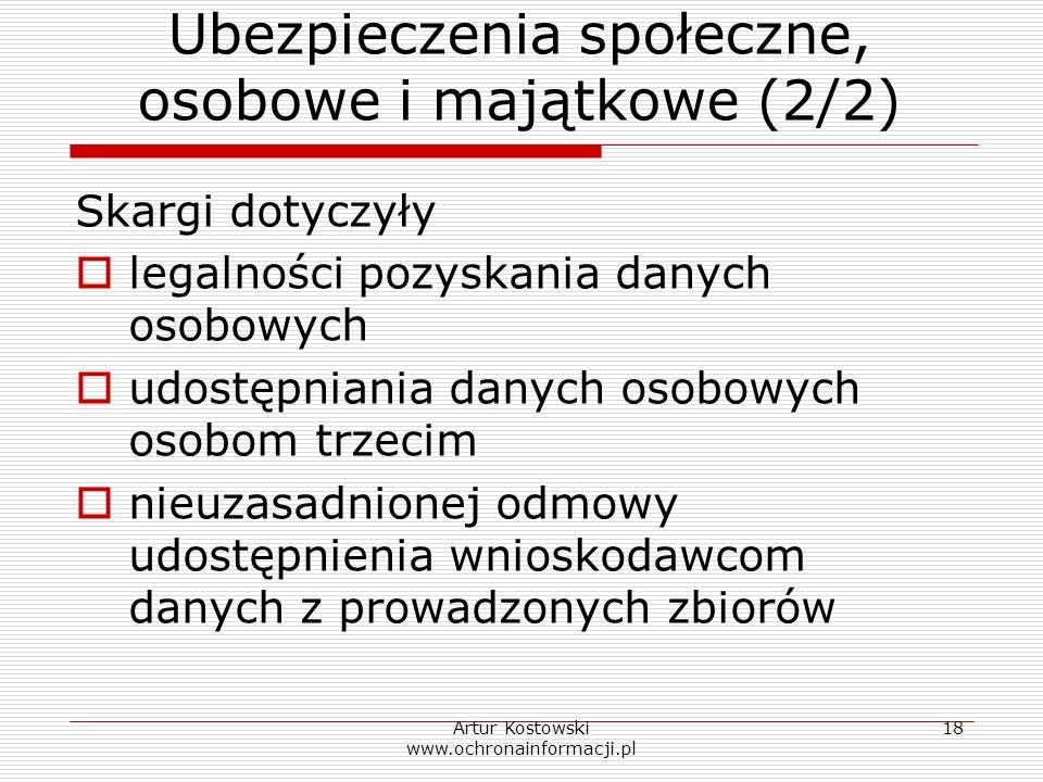 Artur Kostowski www.ochronainformacji.pl 18 Ubezpieczenia społeczne, osobowe i majątkowe (2/2) Skargi dotyczyły legalności pozyskania danych osobowych
