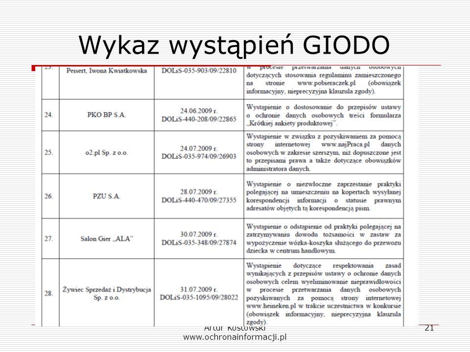 Artur Kostowski www.ochronainformacji.pl 21 Wykaz wystąpień GIODO