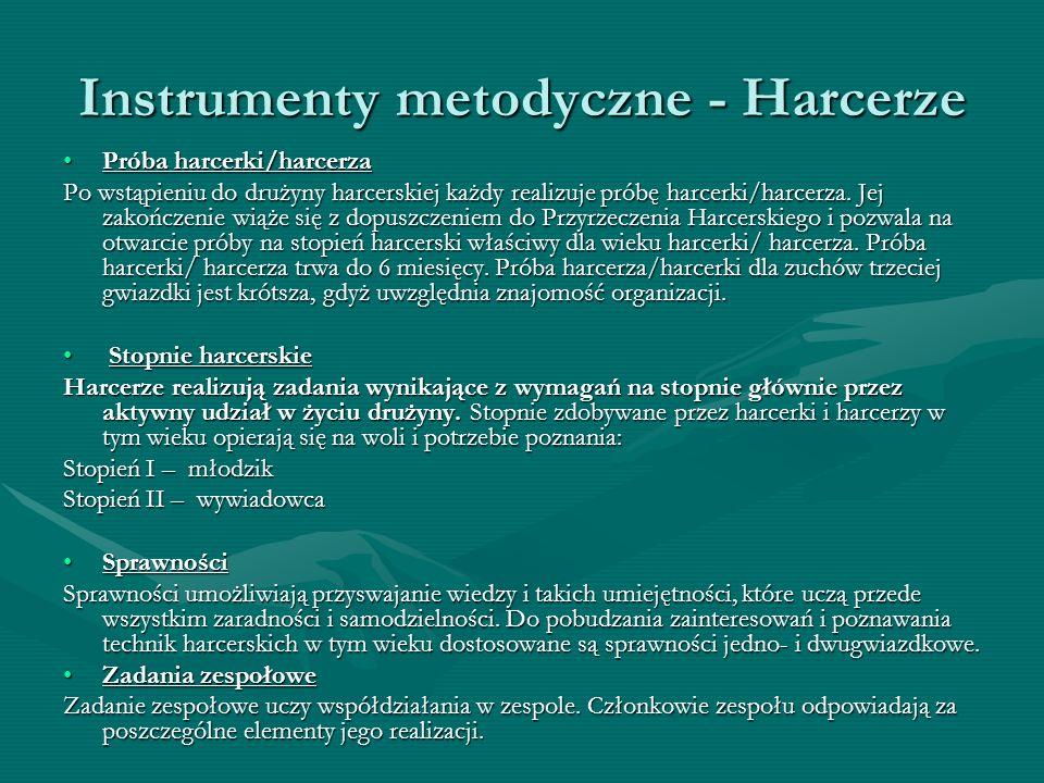 Instrumenty metodyczne - Harcerze Próba harcerki/harcerzaPróba harcerki/harcerza Po wstąpieniu do drużyny harcerskiej każdy realizuje próbę harcerki/h
