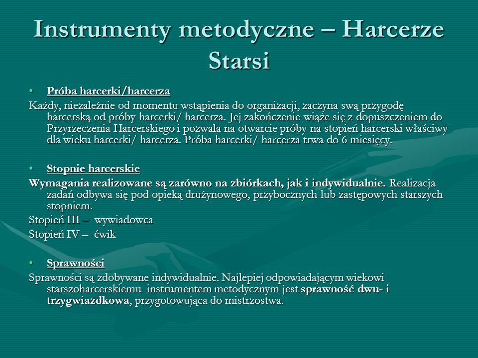 Instrumenty metodyczne – Harcerze Starsi Próba harcerki/harcerzaPróba harcerki/harcerza Każdy, niezależnie od momentu wstąpienia do organizacji, zaczy