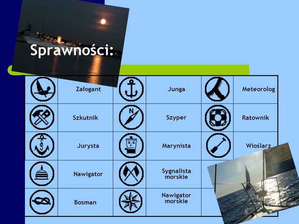 Sprawności: ZałogantJungaMeteorolog Szkutnik Szyper Ratownik JurystaMarynistaWioślarz Nawigator Sygnalista morskie Bosman Nawigator morskie