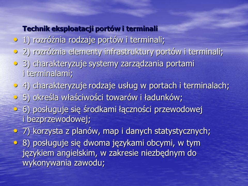 Technik eksploatacji portów i terminali 1) rozróżnia rodzaje portów i terminali; 1) rozróżnia rodzaje portów i terminali; 2) rozróżnia elementy infras