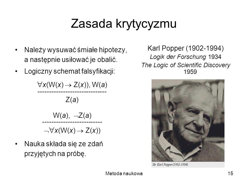 Metoda naukowa15 Zasada krytycyzmu Należy wysuwać śmiałe hipotezy, a następnie usiłować je obalić. Logiczny schemat falsyfikacji: x(W(x) Z(x)), W(a) -