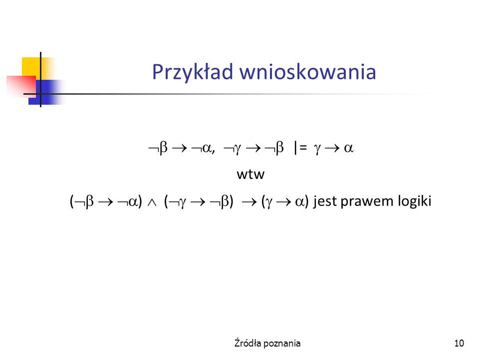 Źródła poznania10 Przykład wnioskowania, |= wtw ( ) ( ) ( ) jest prawem logiki