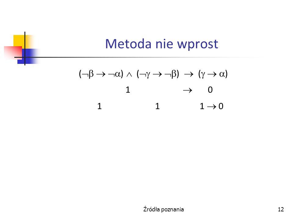 Źródła poznania12 Metoda nie wprost ( ) ( ) ( ) 1 0 1 1 1 0
