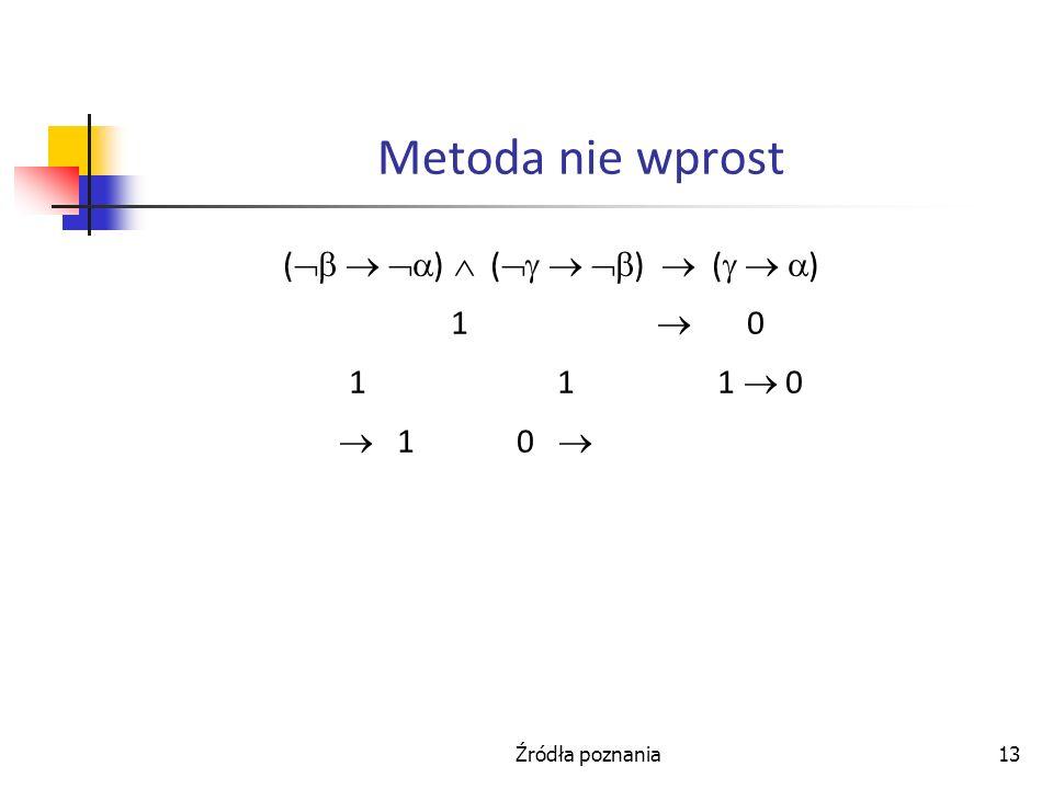 Źródła poznania13 Metoda nie wprost ( ) ( ) ( ) 1 0 1 1 1 0 1 0