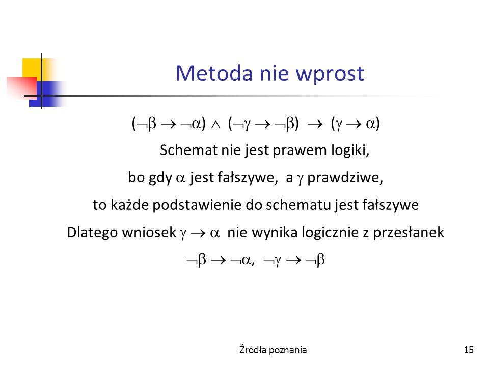 Źródła poznania15 Metoda nie wprost ( ) ( ) ( ) Schemat nie jest prawem logiki, bo gdy jest fałszywe, a prawdziwe, to każde podstawienie do schematu j