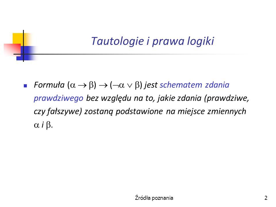 Źródła poznania2 Tautologie i prawa logiki Formuła ( ) ( ) jest schematem zdania prawdziwego bez względu na to, jakie zdania (prawdziwe, czy fałszywe)