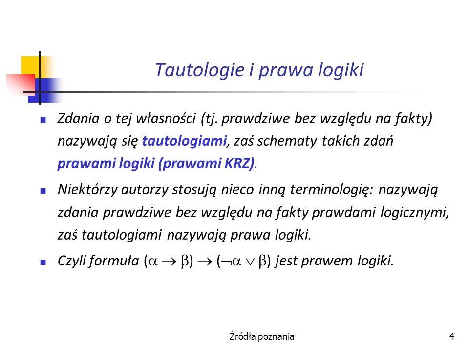 Źródła poznania4 Tautologie i prawa logiki Zdania o tej własności (tj. prawdziwe bez względu na fakty) nazywają się tautologiami, zaś schematy takich