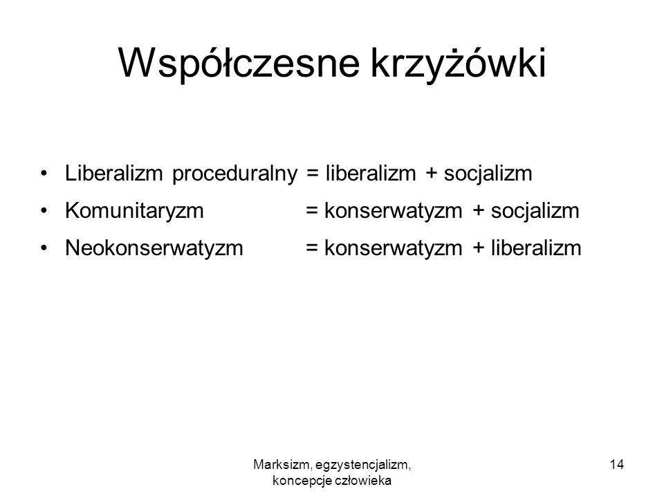 Marksizm, egzystencjalizm, koncepcje człowieka 14 Współczesne krzyżówki Liberalizm proceduralny = liberalizm + socjalizm Komunitaryzm= konserwatyzm +