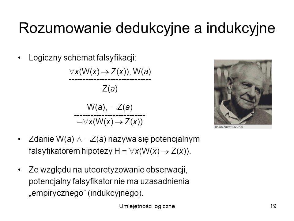 Umiejętności logiczne19 Rozumowanie dedukcyjne a indukcyjne Logiczny schemat falsyfikacji: x(W(x) Z(x)), W(a) ------------------------------ Z(a) W(a)