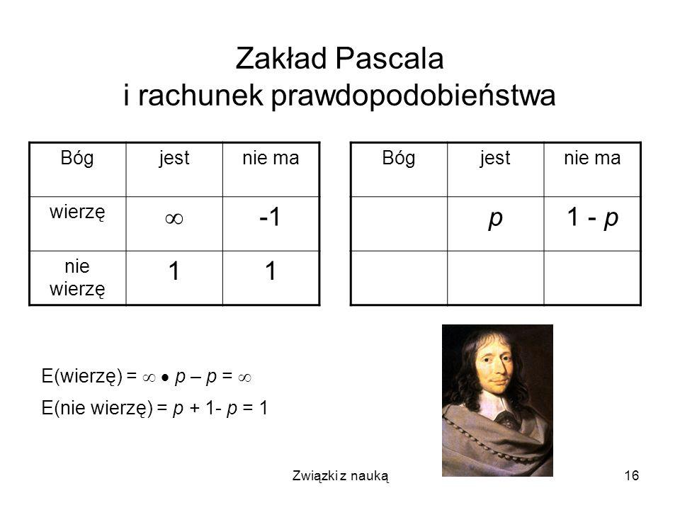 Związki z nauką16 Zakład Pascala i rachunek prawdopodobieństwa E(wierzę) = p – p = E(nie wierzę) = p + 1- p = 1 Bógjestnie ma wierzę nie wierzę 11 Bóg