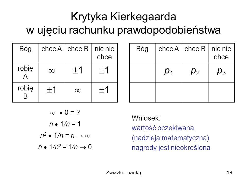 Związki z nauką18 Krytyka Kierkegaarda w ujęciu rachunku prawdopodobieństwa 0 = ? n 1/n = 1 n 2 1/n = n n 1/n 2 = 1/n 0 Bógchce Achce Bnic nie chce ro