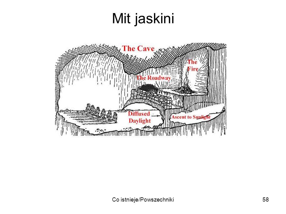 Co istnieje/Powszechniki58 Mit jaskini