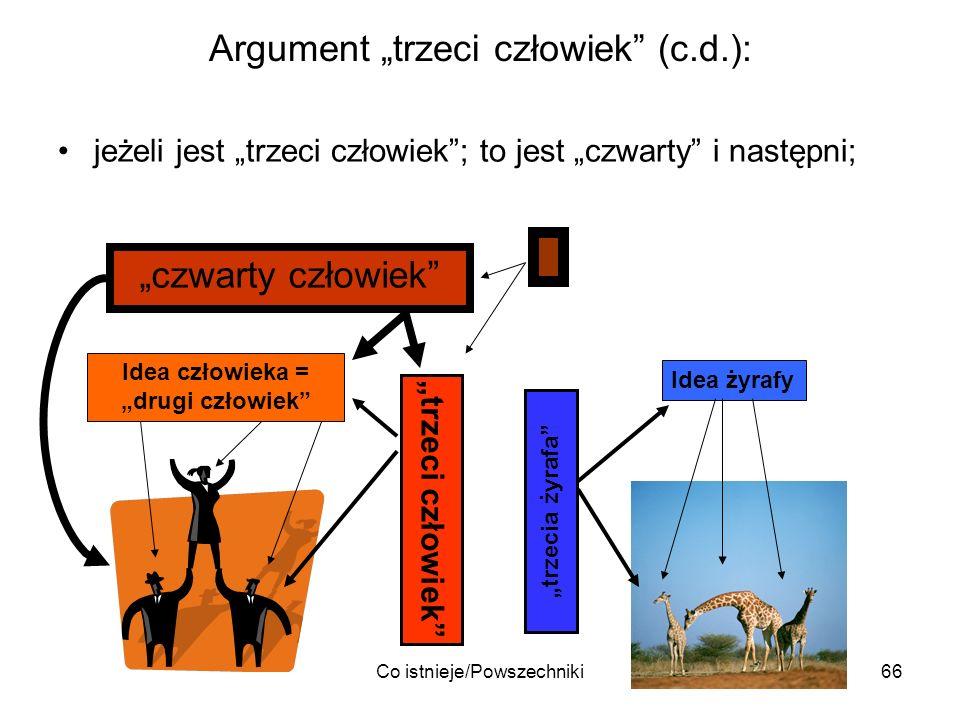 Co istnieje/Powszechniki66 Argument trzeci człowiek (c.d.): jeżeli jest trzeci człowiek; to jest czwarty i następni; Idea człowieka = drugi człowiek I