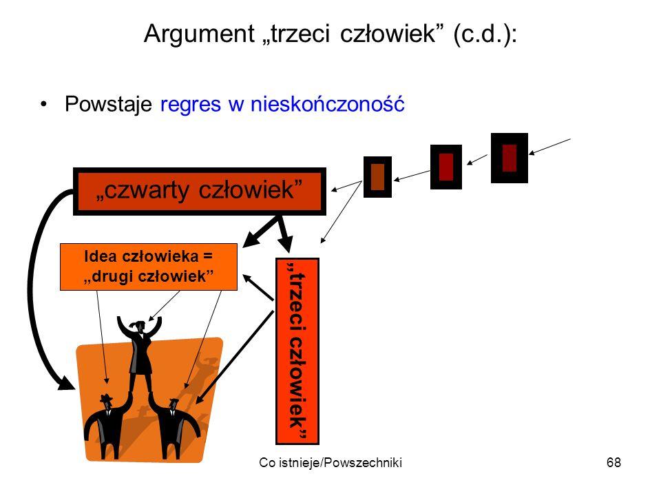 Co istnieje/Powszechniki68 Argument trzeci człowiek (c.d.): Powstaje regres w nieskończoność Idea człowieka = drugi człowiek trzeci człowiek czwarty c
