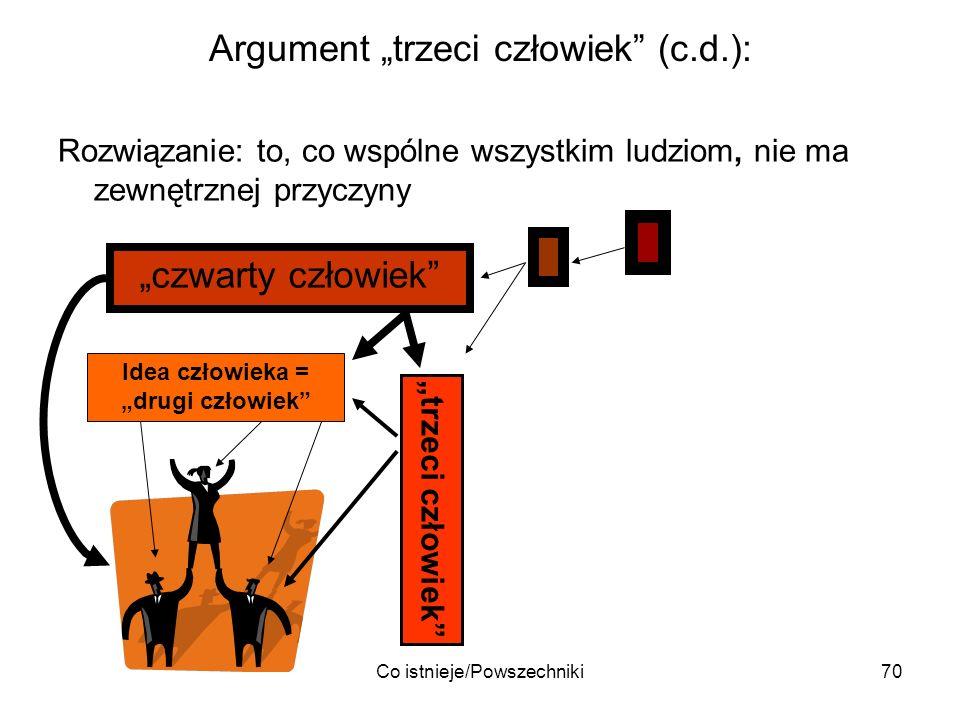 Co istnieje/Powszechniki70 Argument trzeci człowiek (c.d.): Rozwiązanie: to, co wspólne wszystkim ludziom, nie ma zewnętrznej przyczyny Idea człowieka