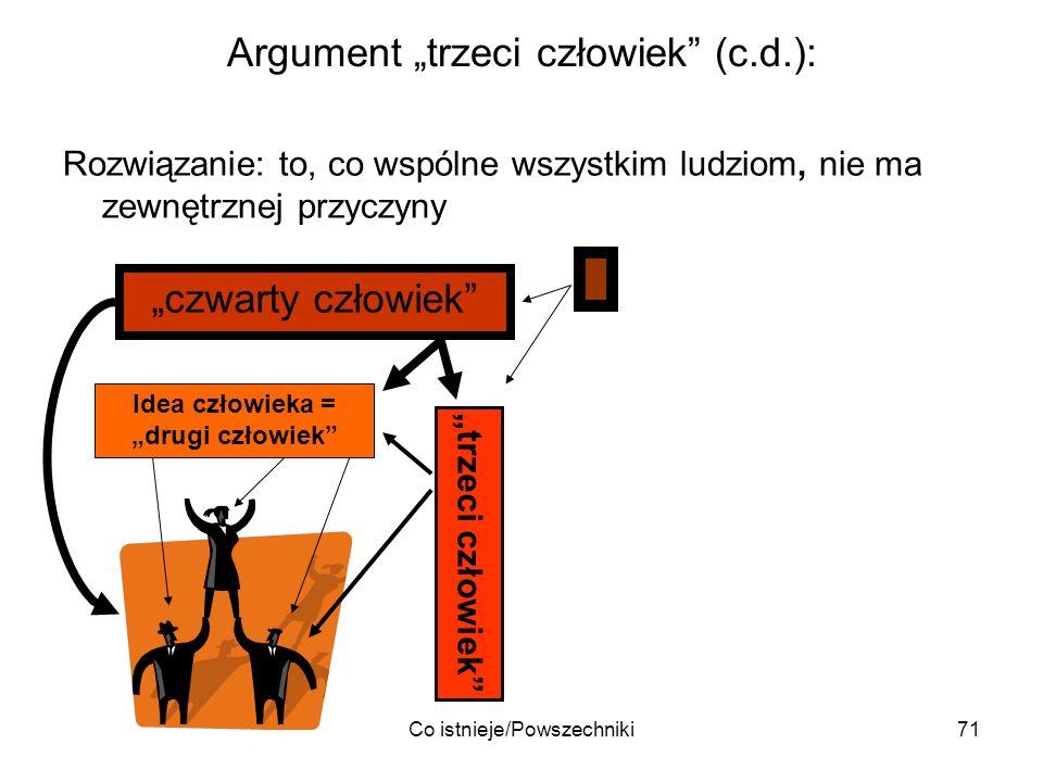 Co istnieje/Powszechniki71 Argument trzeci człowiek (c.d.): Rozwiązanie: to, co wspólne wszystkim ludziom, nie ma zewnętrznej przyczyny Idea człowieka
