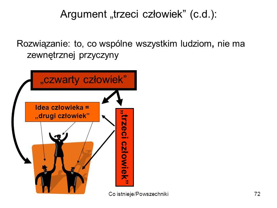 Co istnieje/Powszechniki72 Argument trzeci człowiek (c.d.): Rozwiązanie: to, co wspólne wszystkim ludziom, nie ma zewnętrznej przyczyny Idea człowieka